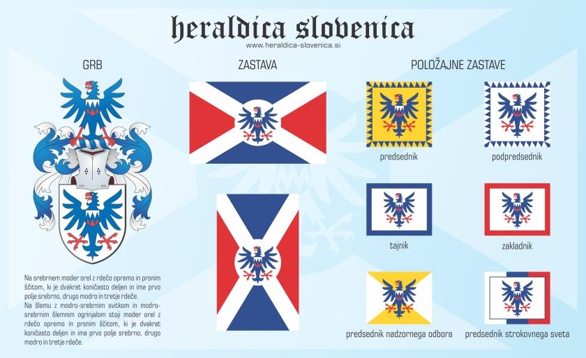 simboli-heraldica-slovenica